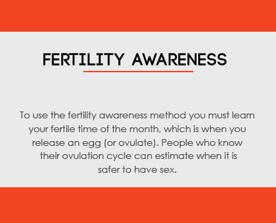 free Birth control - staten island Fertility awareness - to use the fertitily method you must learn your fertile time of the month.
